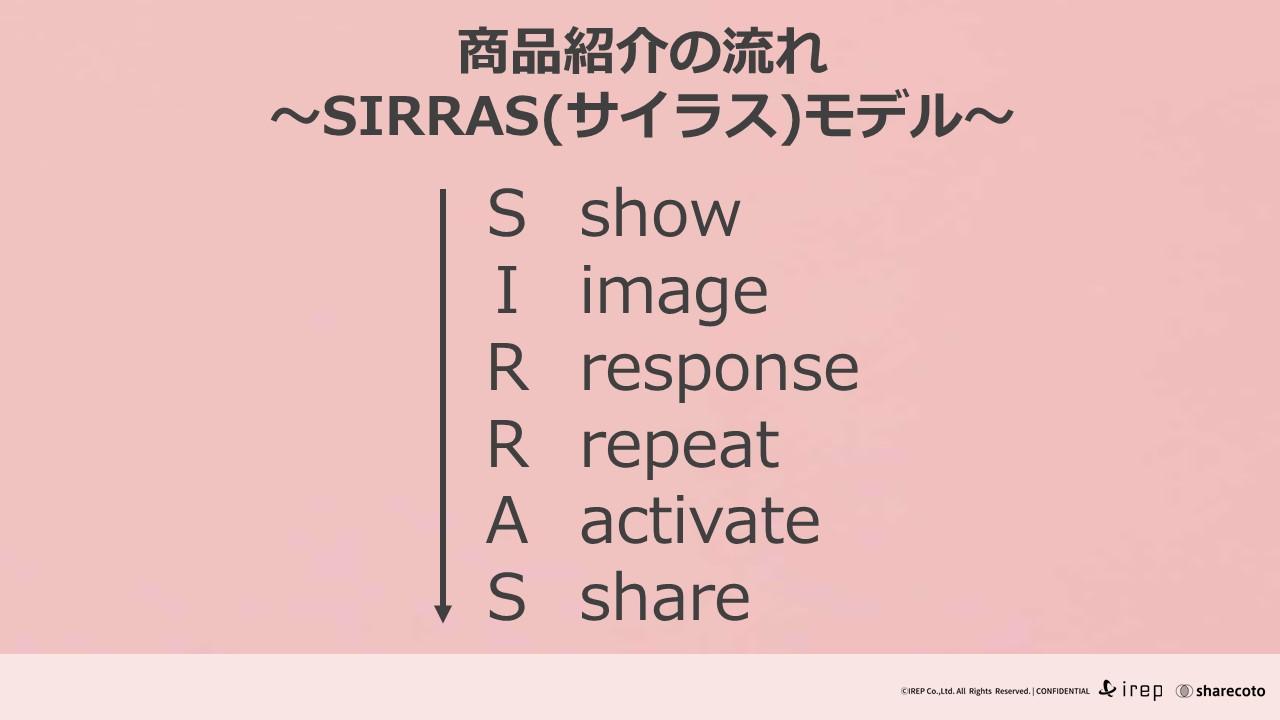 SIRRAS(サイラス)