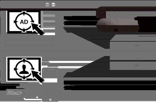 flexone-custom-targeting-image1