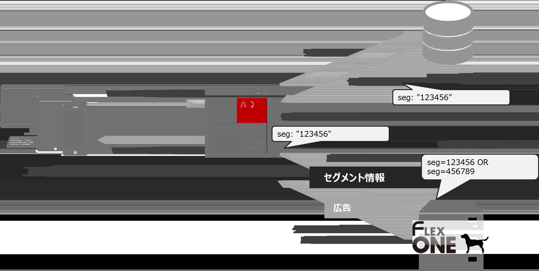 flexone-custom-targeting-image8
