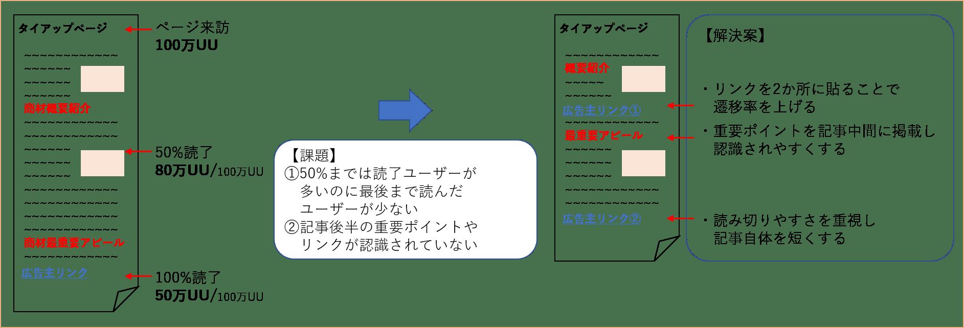 measurement-2-min